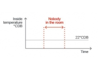 rollover presencesensor txt TblRight tcm584-275944